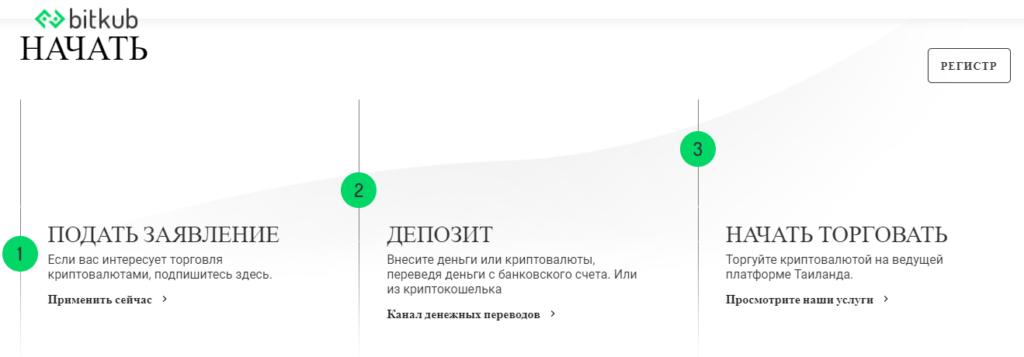 Подача заявления на Bitkub