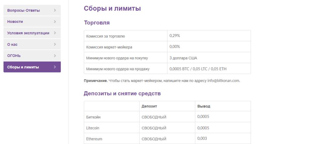 Сборы биржи BitKonan