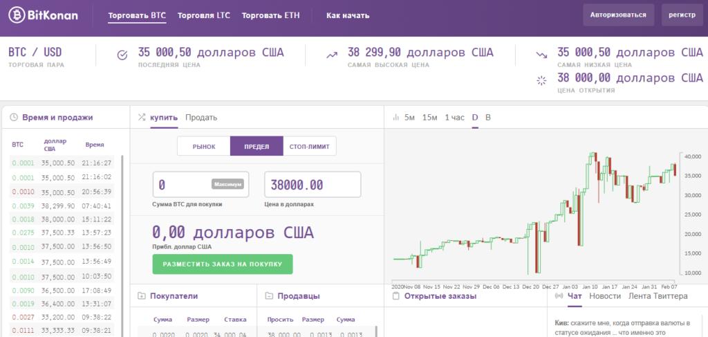 Валютные пары BitKonan