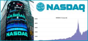 График NASDAQ