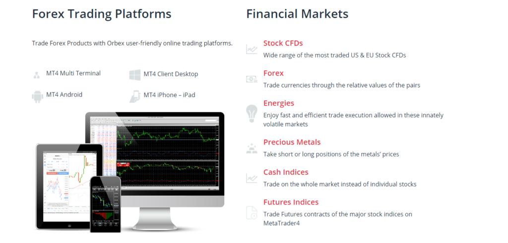 Forex платформа