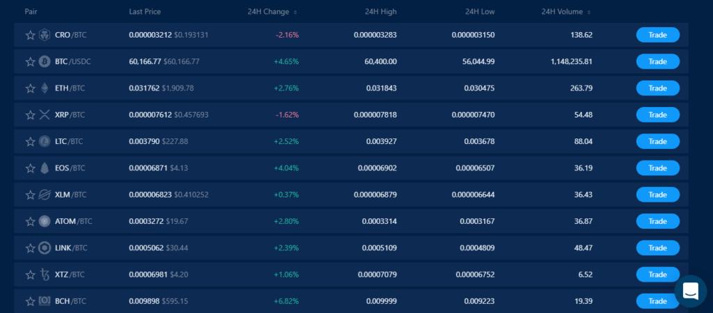 Виды крипто-валют Crypto.com Exchanger