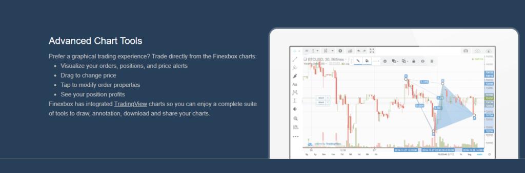 Платформа Finexbox