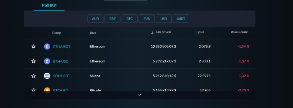 Крипто-валюты от FTX.US