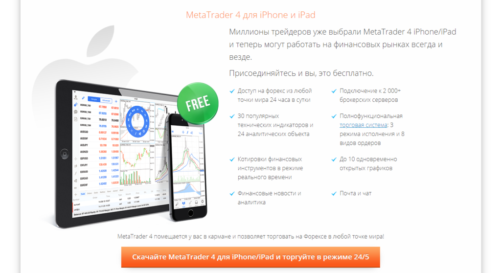 MetaTrader 4 mobile