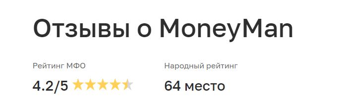 На изображении представлен рейтинг проекта MoneyMan выставленный самими пользователями