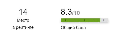 С рейтингом вы можете ознакомиться самостоятельно, он размещён ниже